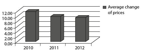 集团采购(GPO)模式:节约运营成本的商业结构创新